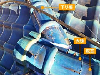 大棟と側面と下り棟の上端が干渉する部分にはシーリングを使用