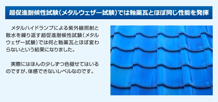 超促進耐候性試験(メタルウェザー試験)では釉薬瓦とほぼ同じ性能を発揮